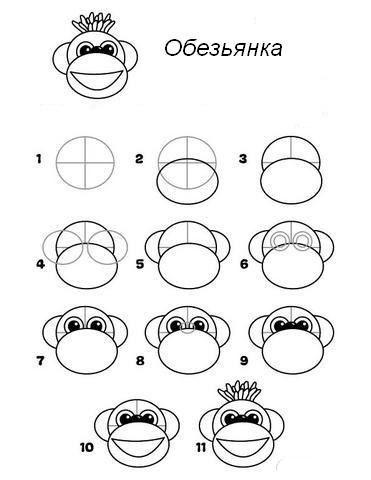 как нарисовать морду обезьяны
