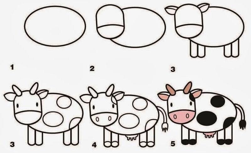 Простой рисунок коровы шаг за шагом