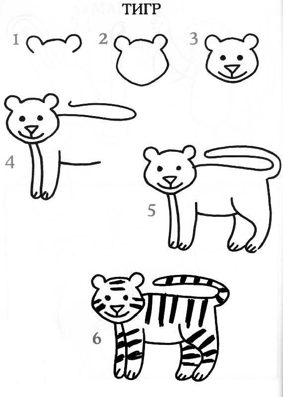 Веселый тигр